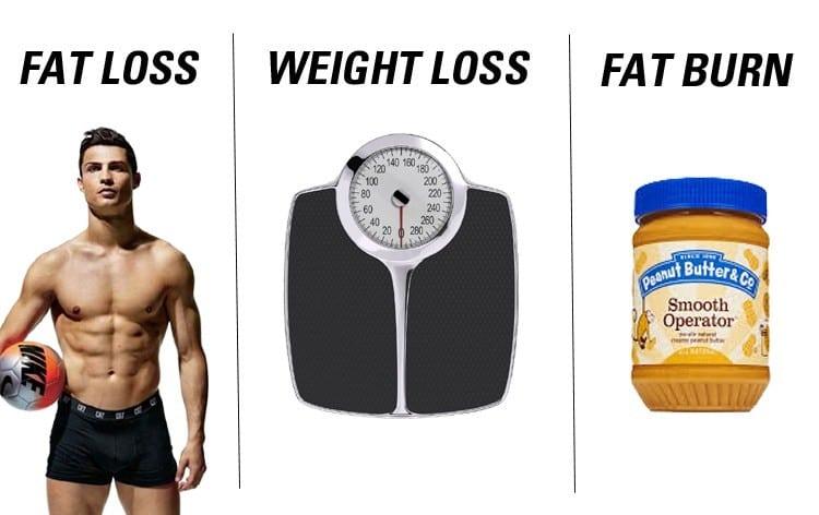fat burn vs vârf accident vascular cerebral după pierderea în greutate